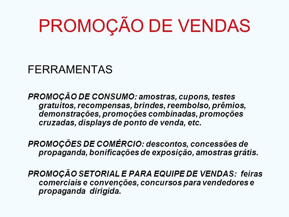 PROMOÇÃO DE VENDAS FERRAMENTAS PROMOÇÃO DE CONSUMO: amostras, cupons, testes gratuitos, recompensas, brindes, reembolso, prêmios, demonstrações, promo