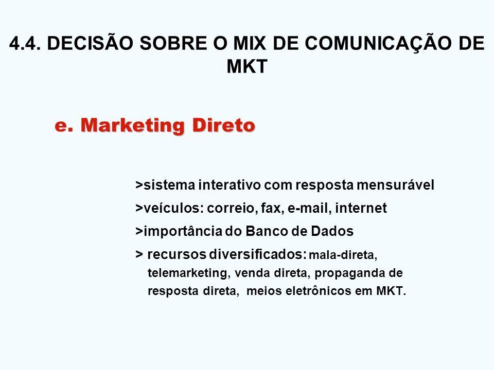 4.4. DECISÃO SOBRE O MIX DE COMUNICAÇÃO DE MKT >sistema interativo com resposta mensurável >veículos: correio, fax, e-mail, internet >importância do B