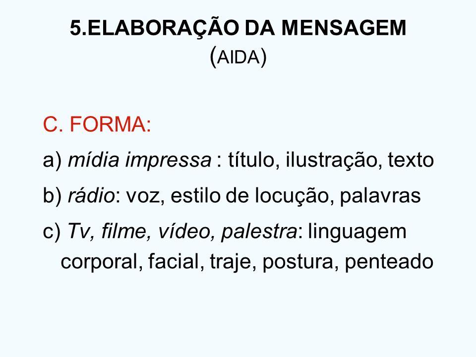 5.ELABORAÇÃO DA MENSAGEM ( AIDA ) C. FORMA: a) mídia impressa : título, ilustração, texto b) rádio: voz, estilo de locução, palavras c) Tv, filme, víd