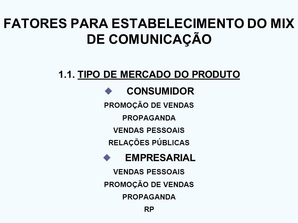 FATORES PARA ESTABELECIMENTO DO MIX DE COMUNICAÇÃO 1.1. TIPO DE MERCADO DO PRODUTO CONSUMIDOR PROMOÇÃO DE VENDAS PROPAGANDA VENDAS PESSOAIS RELAÇÕES P