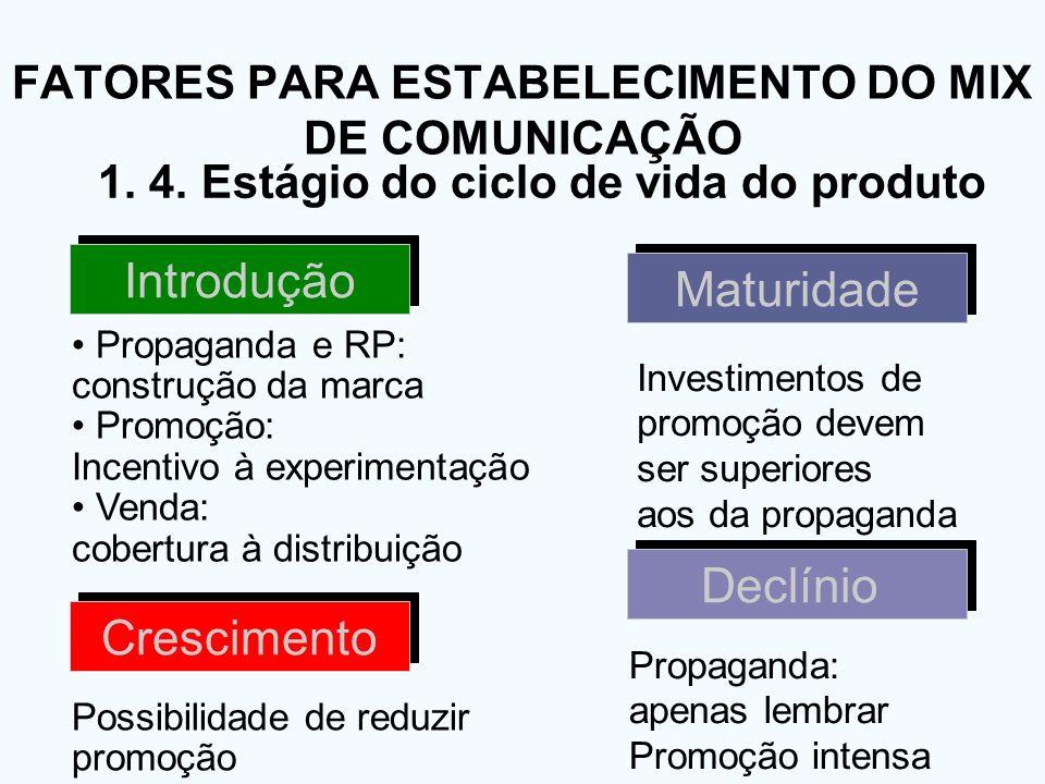 1. 4. Estágio do ciclo de vida do produto Possibilidade de reduzir promoção Propaganda e RP: construção da marca Promoção: Incentivo à experimentação