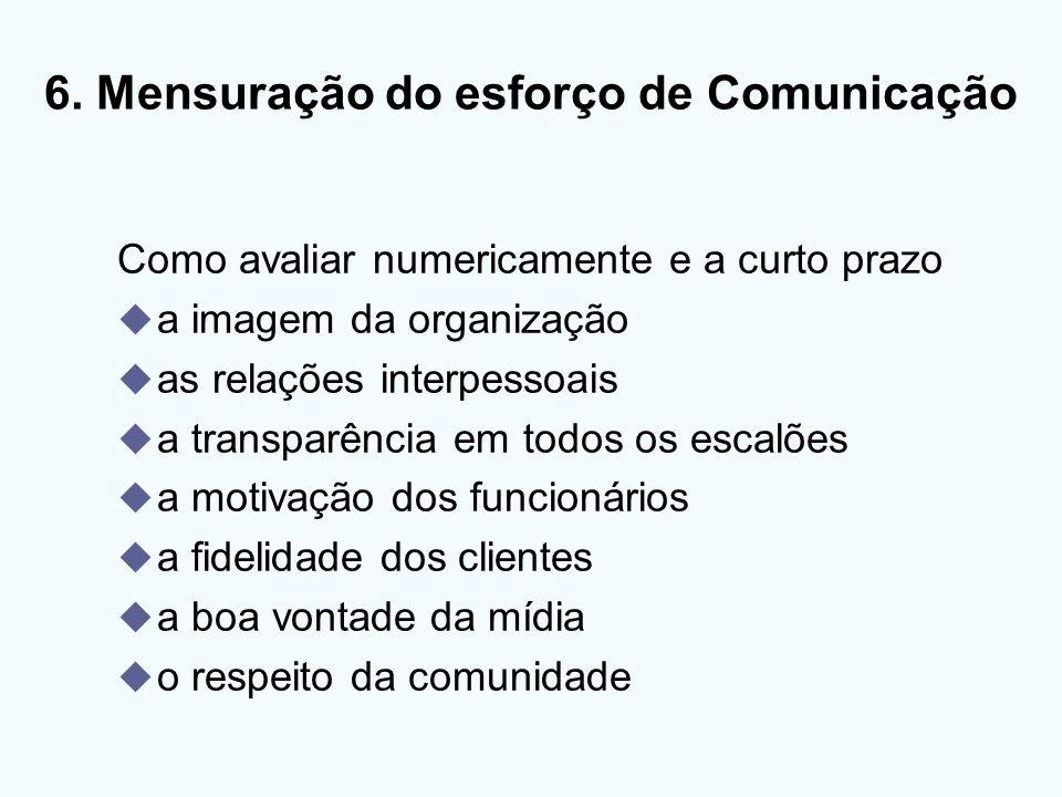 6. Mensuração do esforço de Comunicação Como avaliar numericamente e a curto prazo a imagem da organização as relações interpessoais a transparência e