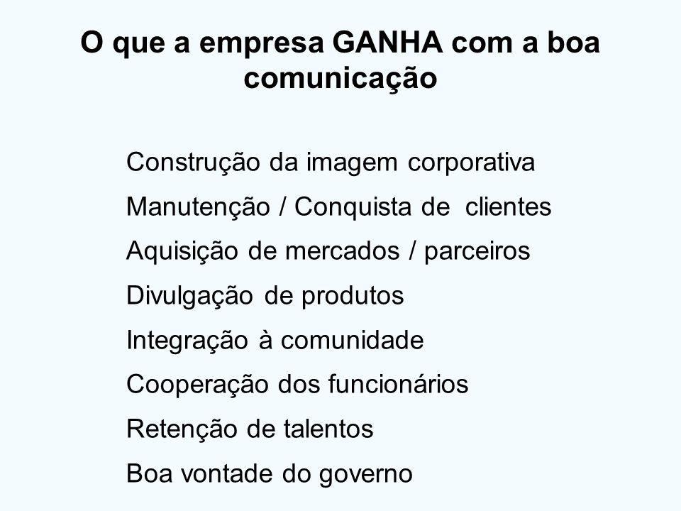 O que a empresa GANHA com a boa comunicação Construção da imagem corporativa Manutenção / Conquista de clientes Aquisição de mercados / parceiros Divu