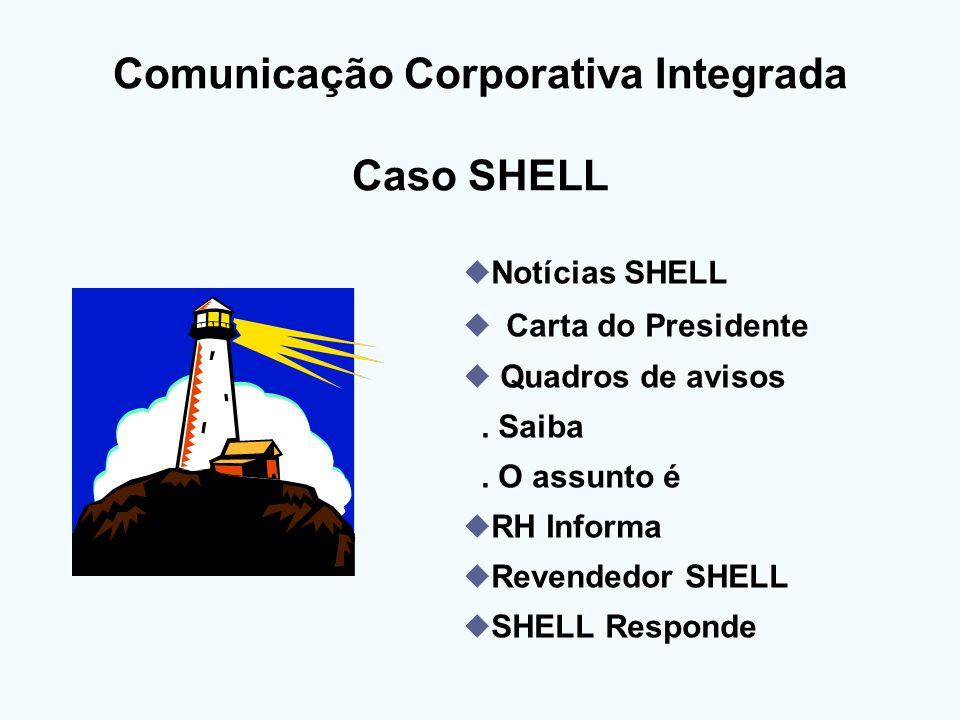 Comunicação Corporativa Integrada Caso SHELL Notícias SHELL Carta do Presidente Quadros de avisos. Saiba. O assunto é RH Informa Revendedor SHELL SHEL
