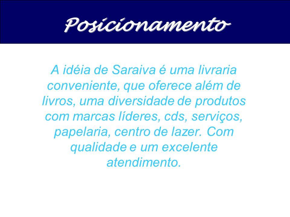 A idéia de Saraiva é uma livraria conveniente, que oferece além de livros, uma diversidade de produtos com marcas líderes, cds, serviços, papelaria, centro de lazer.