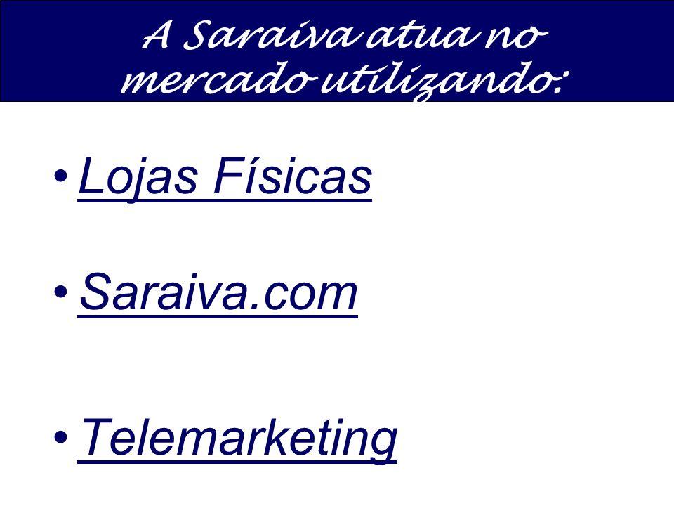 Lojas Físicas Saraiva.com Telemarketing A Saraiva atua no mercado utilizando: