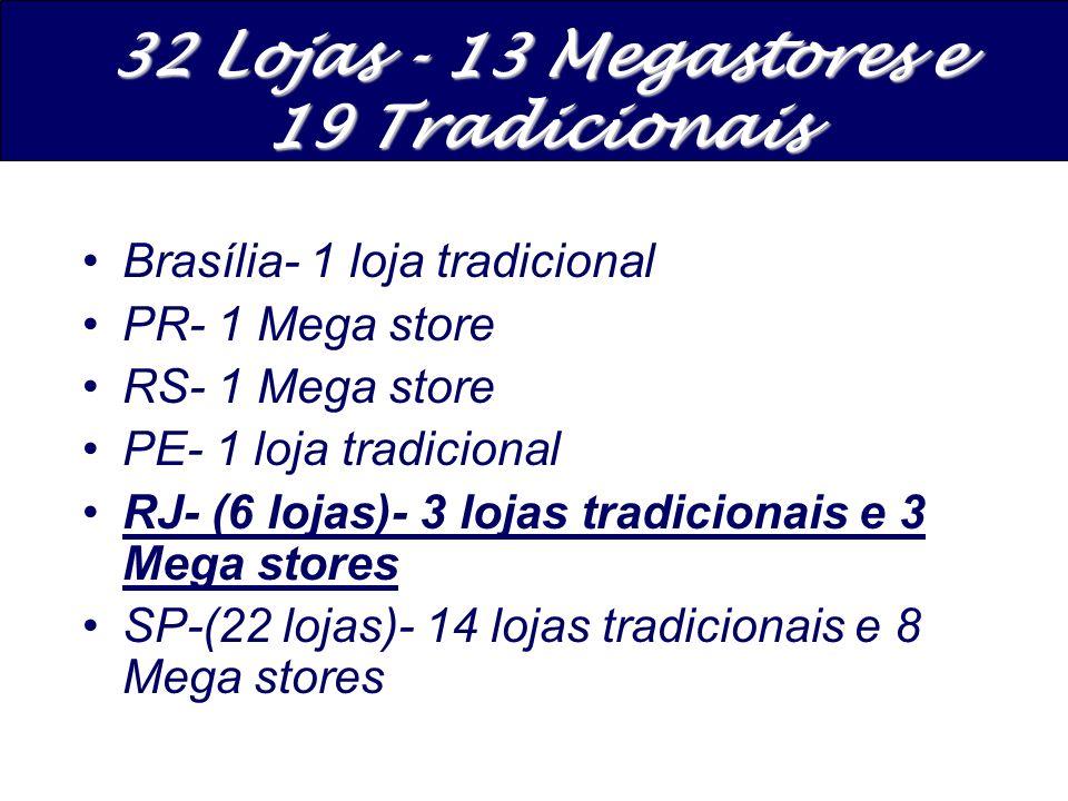 Brasília- 1 loja tradicional PR- 1 Mega store RS- 1 Mega store PE- 1 loja tradicional RJ- (6 lojas)- 3 lojas tradicionais e 3 Mega stores SP-(22 lojas)- 14 lojas tradicionais e 8 Mega stores 32 Lojas - 13 Megastores e 19 Tradicionais