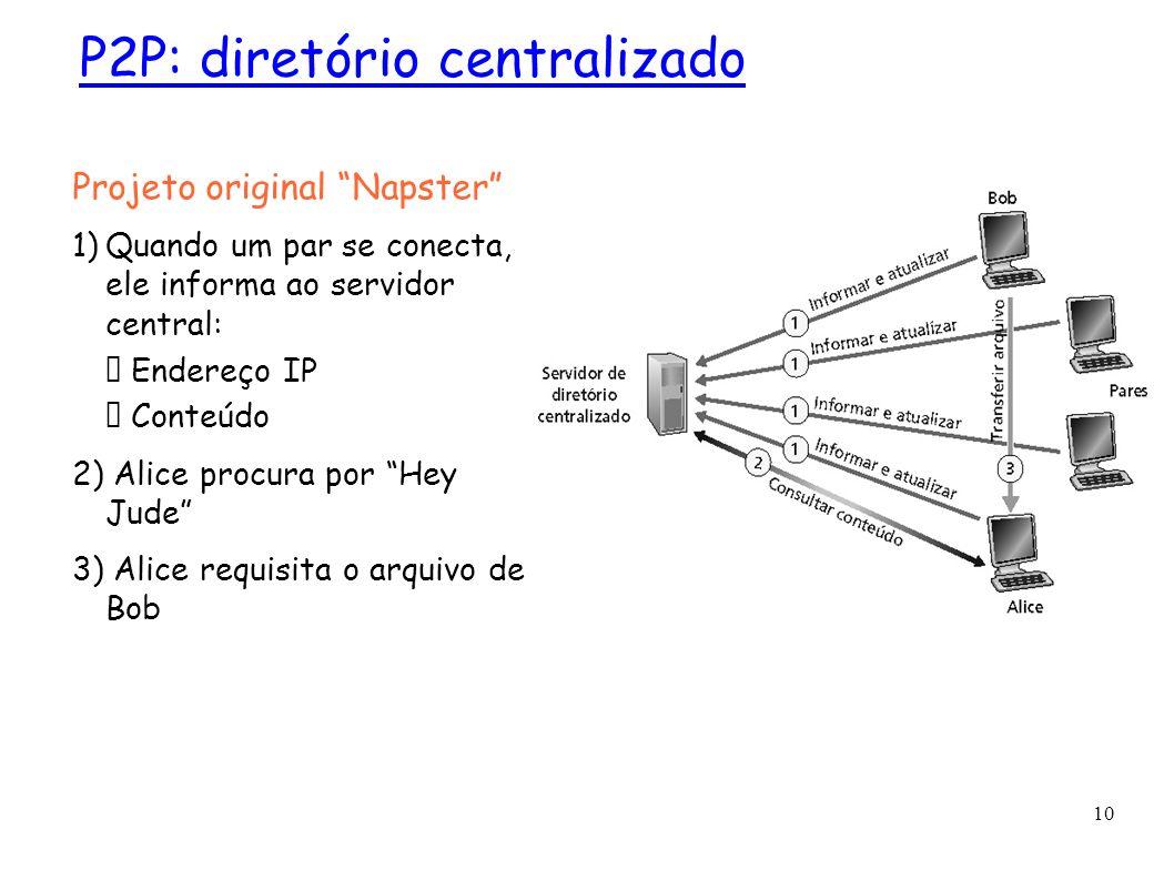 10 Projeto original Napster 1)Quando um par se conecta, ele informa ao servidor central: Endereço IP Conteúdo 2) Alice procura por Hey Jude 3) Alice r