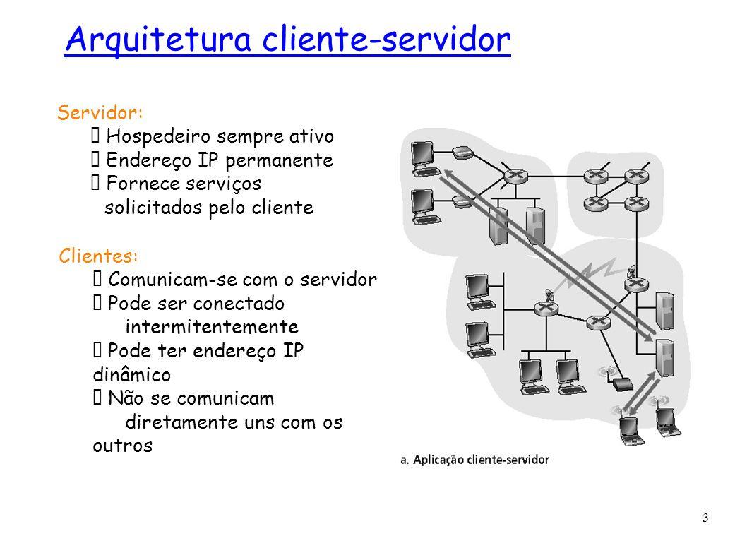 3 Arquitetura cliente-servidor Clientes: Comunicam-se com o servidor Pode ser conectado intermitentemente Pode ter endereço IP dinâmico Não se comunic
