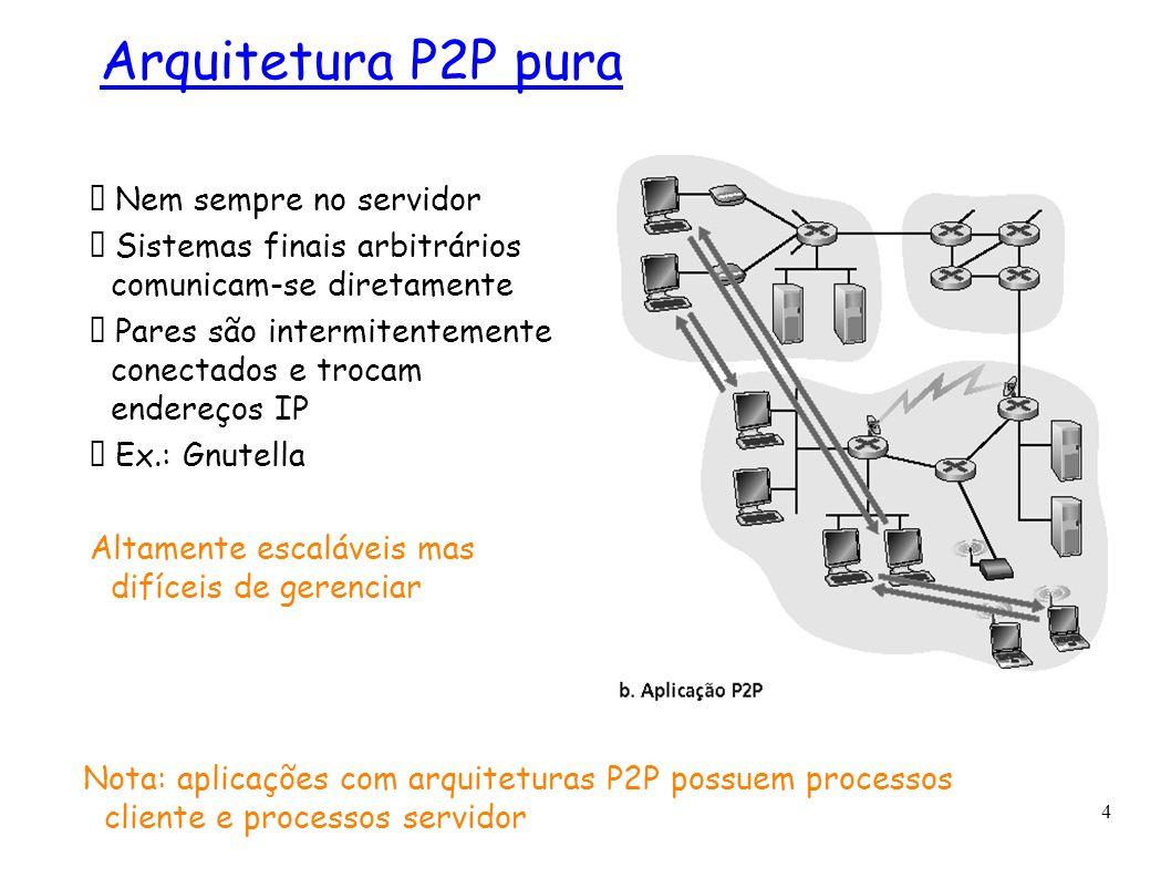 5 Napster Transferência de arquivo P2P Busca centralizada de arquivos: Conteúdo de registro dos pares no servidor central Consulta de pares no mesmo servidor central para localizar o conteúdo Instant messaging Bate-papo entre dois usuários é P2P Detecção/localização centralizada de presença: Usuário registra seu endereço IP com o servidor central quando fica on-line Usuário contata o servidor central para encontrar endereços IP dos vizinhos Híbrida de cliente-servidor e P2P