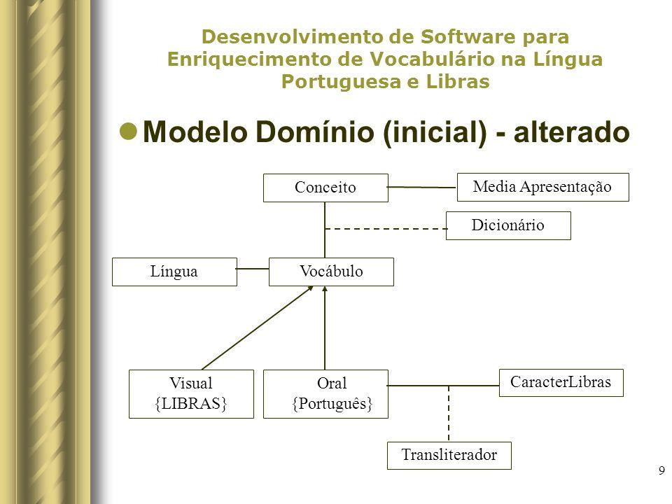 9 Desenvolvimento de Software para Enriquecimento de Vocabulário na Língua Portuguesa e Libras Modelo Domínio (inicial) - alterado Conceito Dicionário VocábuloLíngua Visual {LIBRAS} CaracterLibras Transliterador Media Apresentação Oral {Português}