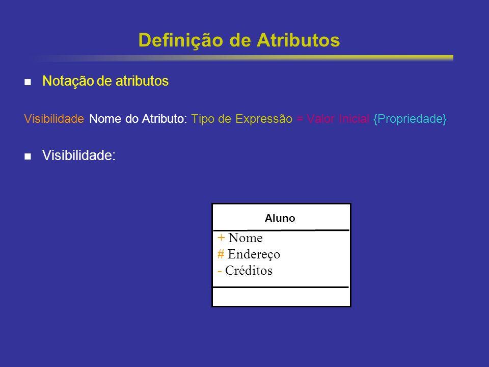 20 Definição de Atributos Notação de atributos Visibilidade Nome do Atributo: Tipo de Expressão = Valor Inicial {Propriedade} Visibilidade: Aluno + Nome # Endereço - Créditos