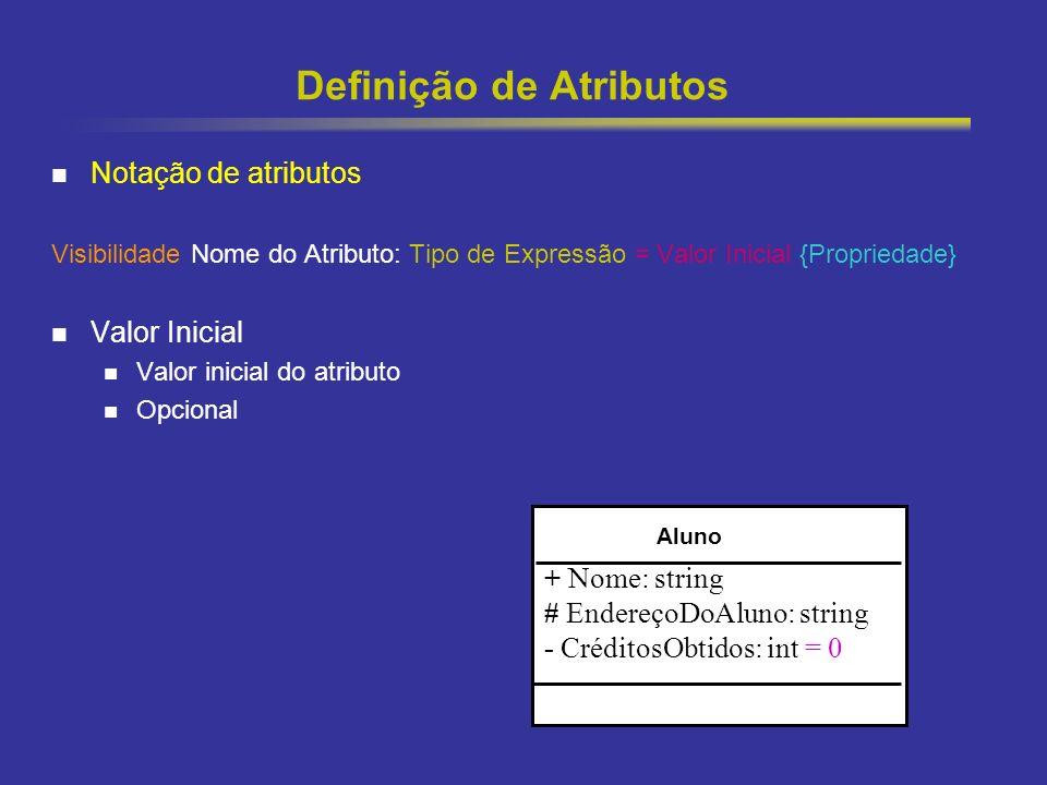 23 Definição de Atributos Notação de atributos Visibilidade Nome do Atributo: Tipo de Expressão = Valor Inicial {Propriedade} Valor Inicial Valor inicial do atributo Opcional Aluno + Nome: string # EndereçoDoAluno: string - CréditosObtidos: int = 0