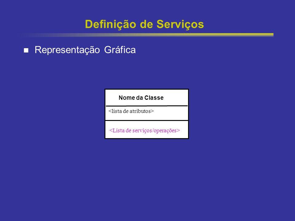 27 Definição de Serviços Representação Gráfica Nome da Classe