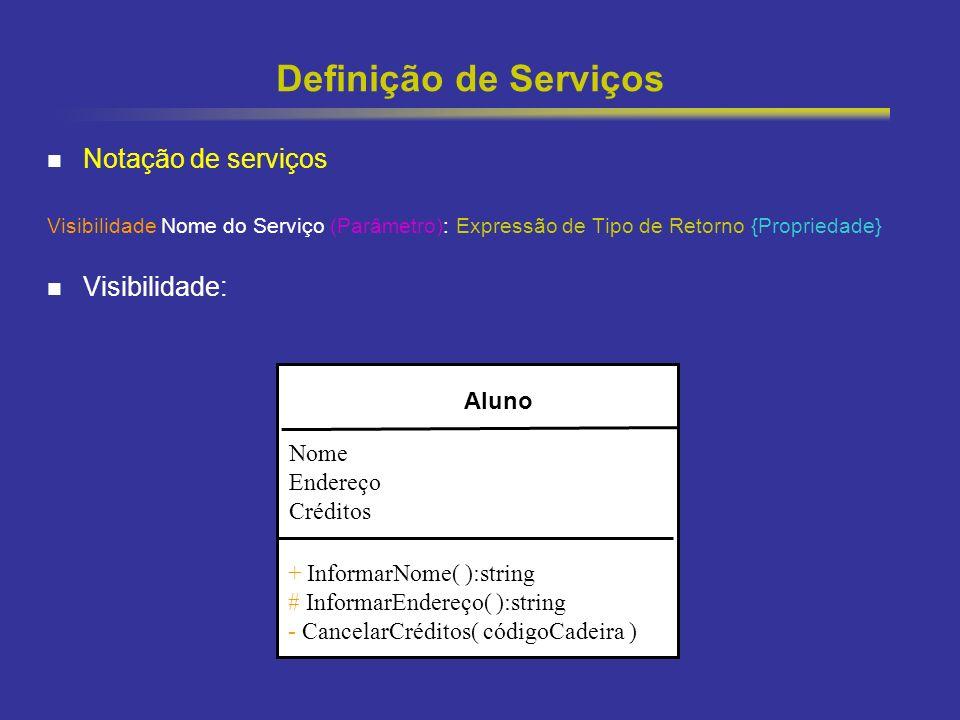 29 Definição de Serviços Notação de serviços Visibilidade Nome do Serviço (Parâmetro): Expressão de Tipo de Retorno {Propriedade} Visibilidade: Aluno Nome Endereço Créditos + InformarNome( ):string # InformarEndereço( ):string - CancelarCréditos( códigoCadeira )