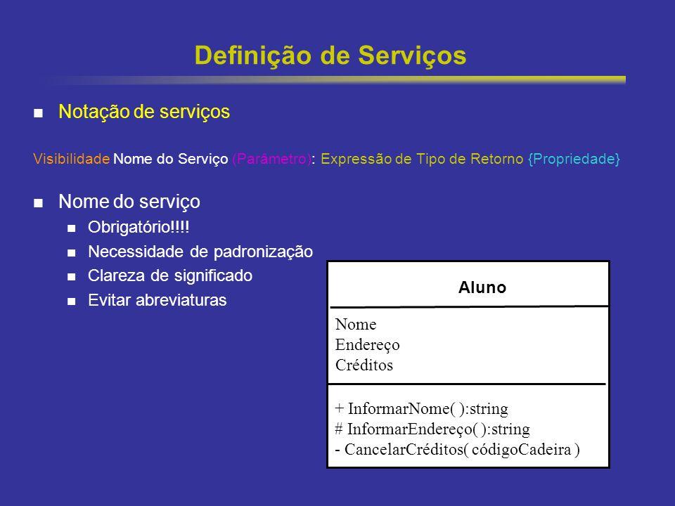 30 Definição de Serviços Notação de serviços Visibilidade Nome do Serviço (Parâmetro): Expressão de Tipo de Retorno {Propriedade} Nome do serviço Obri