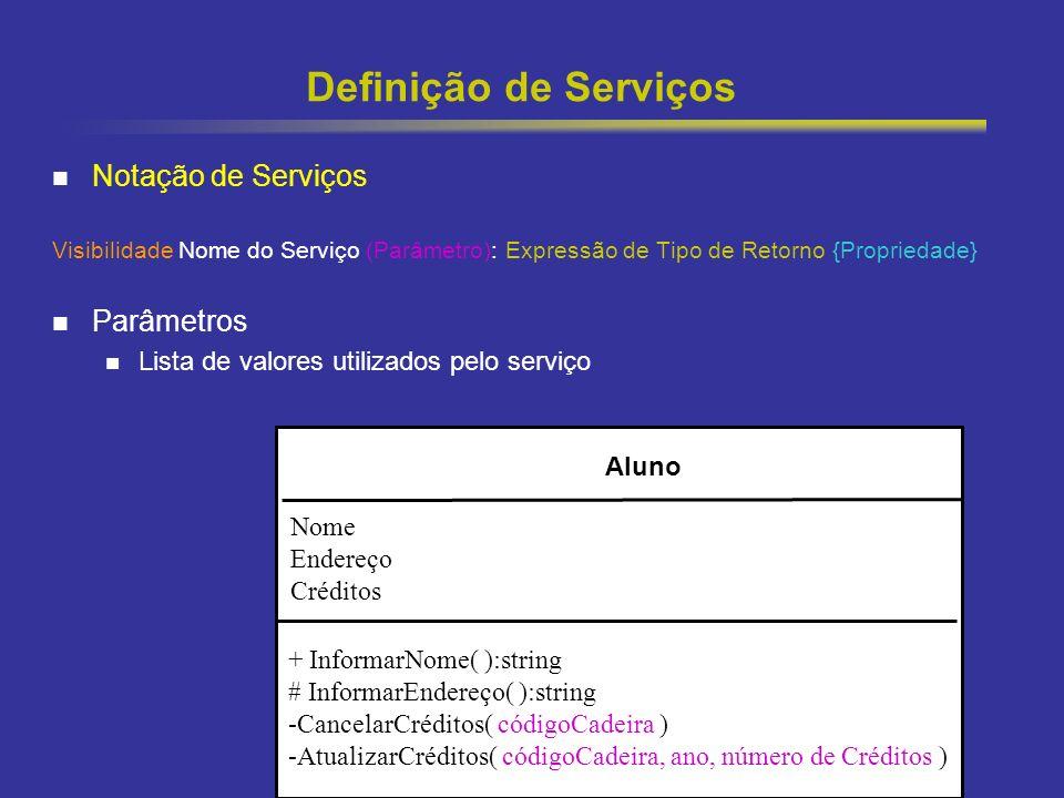 31 Definição de Serviços Notação de Serviços Visibilidade Nome do Serviço (Parâmetro): Expressão de Tipo de Retorno {Propriedade} Parâmetros Lista de valores utilizados pelo serviço Aluno Nome Endereço Créditos + InformarNome( ):string # InformarEndereço( ):string -CancelarCréditos( códigoCadeira ) -AtualizarCréditos( códigoCadeira, ano, número de Créditos )