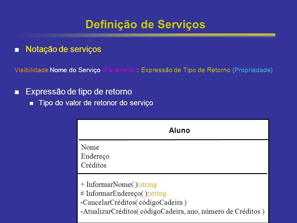 32 Definição de Serviços Notação de serviços Visibilidade Nome do Serviço (Parâmetro): Expressão de Tipo de Retorno {Propriedade} Expressão de tipo de retorno Tipo do valor de retonor do serviço Aluno Nome Endereço Créditos + InformarNome( ):string # InformarEndereço( ):string -CancelarCréditos( códigoCadeira ) -AtualizarCréditos( códigoCadeira, ano, número de Créditos )