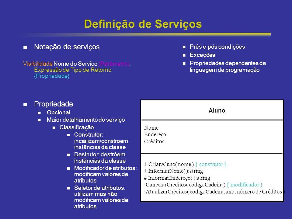 33 Definição de Serviços Notação de serviços Visibilidade Nome do Serviço (Parâmetro): Expressão de Tipo de Retorno {Propriedade} Propriedade Opcional