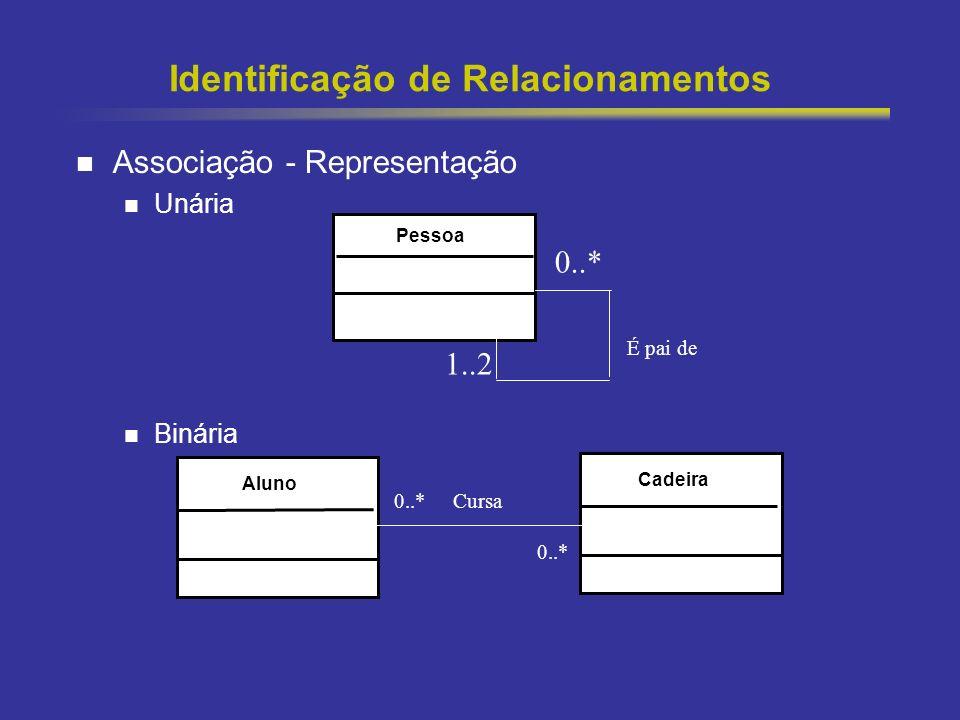 37 Identificação de Relacionamentos Associação - Representação Unária Binária Pessoa Aluno É pai de 0..* 1..2 Cadeira 0..* Cursa 0..*