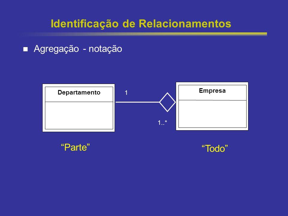 40 Identificação de Relacionamentos Agregação - notação EmpresaDepartamento Todo Parte 1..* 1