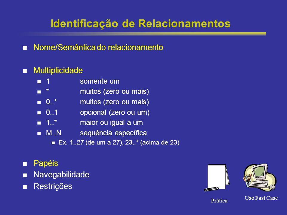 43 Identificação de Relacionamentos Nome/Semântica do relacionamento Multiplicidade 1 somente um *muitos (zero ou mais) 0..* muitos (zero ou mais) 0..1opcional (zero ou um) 1..*maior ou igual a um M..Nsequência específica Ex.