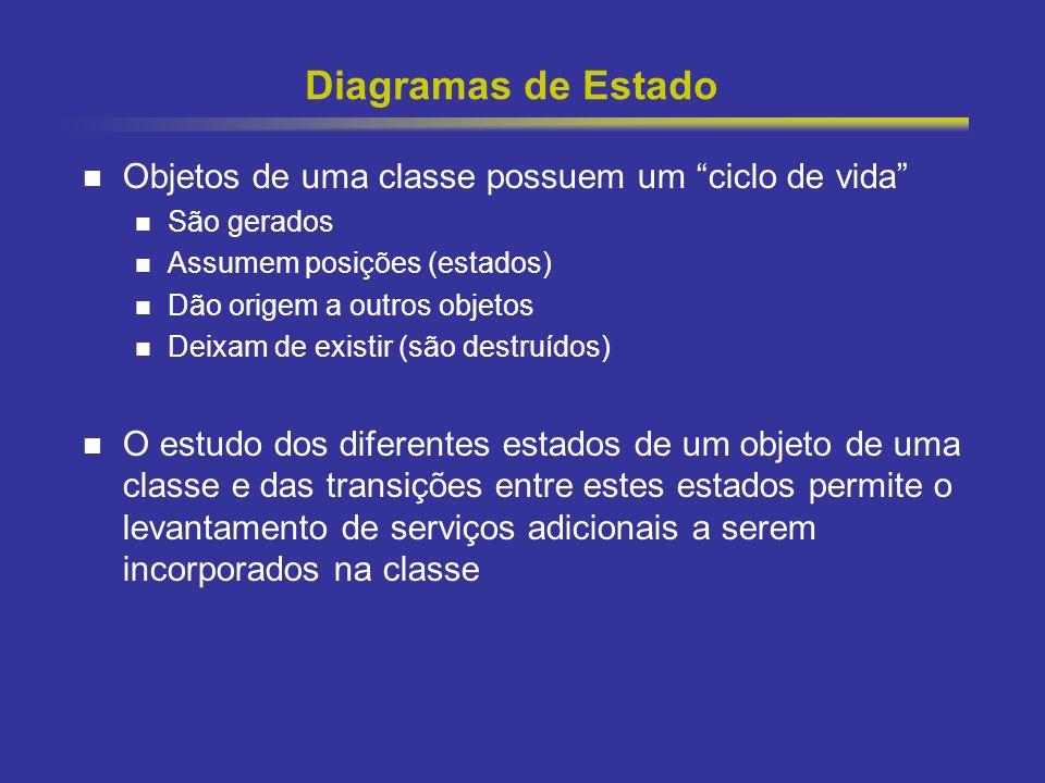44 Diagramas de Estado Objetos de uma classe possuem um ciclo de vida São gerados Assumem posições (estados) Dão origem a outros objetos Deixam de exi
