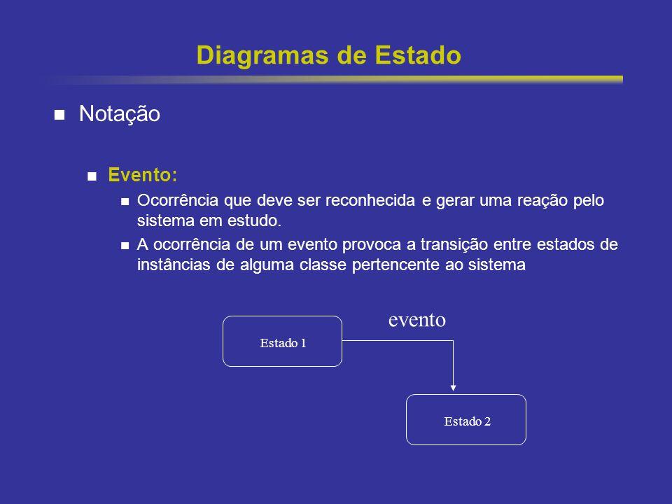 46 Diagramas de Estado Notação Evento: Ocorrência que deve ser reconhecida e gerar uma reação pelo sistema em estudo. A ocorrência de um evento provoc