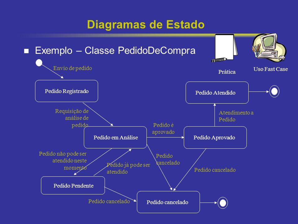 47 Diagramas de Estado Exemplo – Classe PedidoDeCompra Pedido Registrado Envio de pedido Pedido cancelado Pedido em Análise Requisição de análise de p