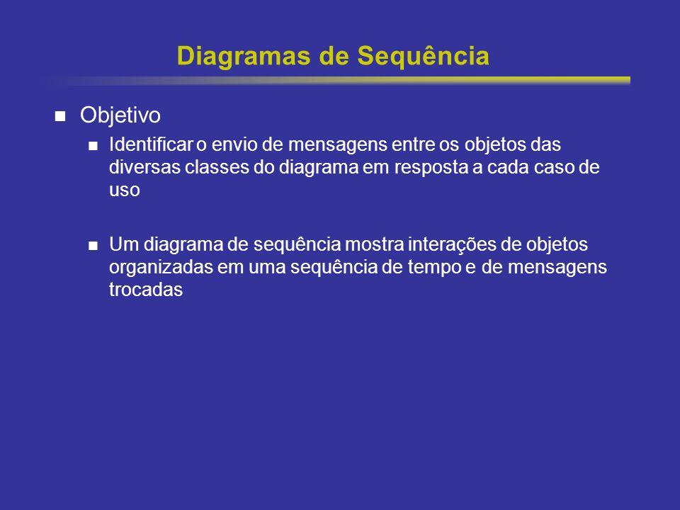 48 Diagramas de Sequência Objetivo Identificar o envio de mensagens entre os objetos das diversas classes do diagrama em resposta a cada caso de uso U