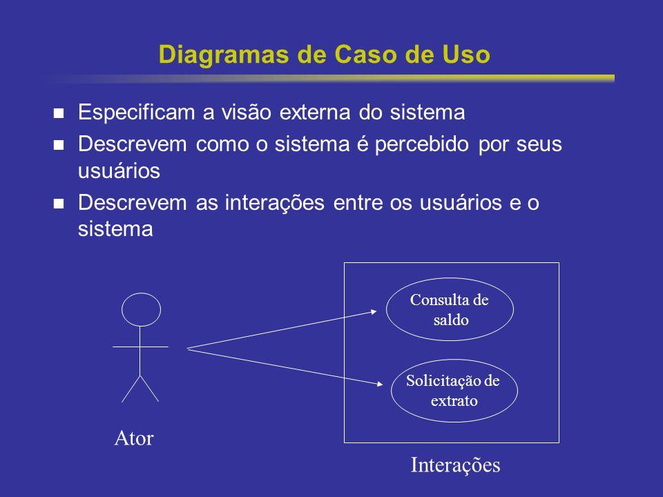 5 Diagramas de Caso de Uso Especificam a visão externa do sistema Descrevem como o sistema é percebido por seus usuários Descrevem as interações entre os usuários e o sistema Consulta de saldo Ator Solicitação de extrato Interações