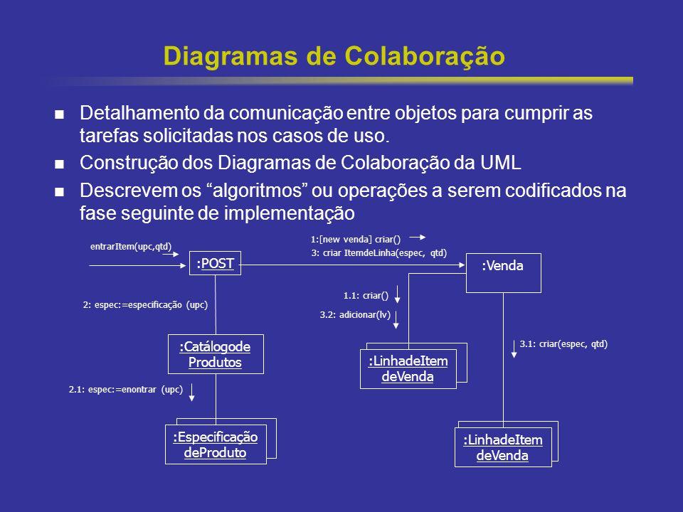 51 Diagramas de Colaboração Detalhamento da comunicação entre objetos para cumprir as tarefas solicitadas nos casos de uso.