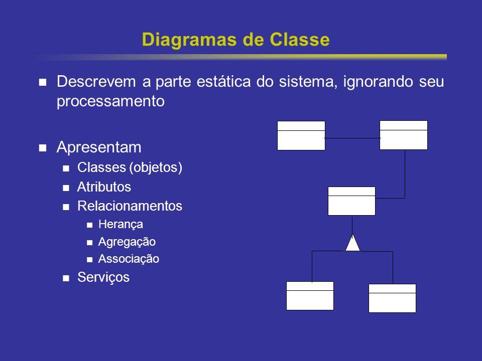 6 Diagramas de Classe Descrevem a parte estática do sistema, ignorando seu processamento Apresentam Classes (objetos) Atributos Relacionamentos Herança Agregação Associação Serviços