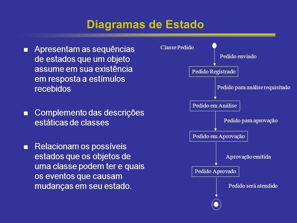 7 Diagramas de Estado Apresentam as sequências de estados que um objeto assume em sua existência em resposta a estímulos recebidos Complemento das descrições estáticas de classes Relacionam os possíveis estados que os objetos de uma classe podem ter e quais os eventos que causam mudanças em seu estado.