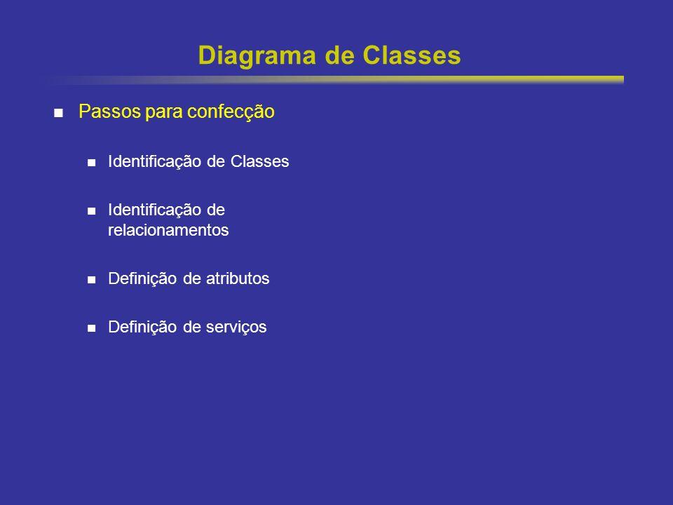 9 Diagrama de Classes Passos para confecção Identificação de Classes Identificação de relacionamentos Definição de atributos Definição de serviços