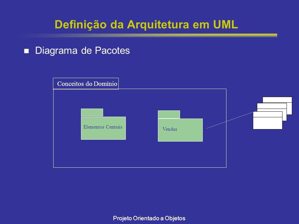 Projeto Orientado a Objetos Definição da Arquitetura em UML Diagrama de Pacotes Elementos Centrais Vendas Conceitos do Domínio