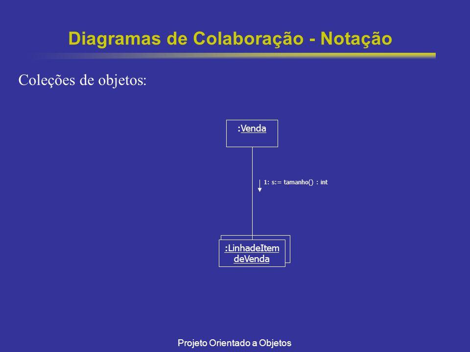 Projeto Orientado a Objetos Diagramas de Colaboração - Notação Coleções de objetos: :Venda :LinhadeItem deVenda 1: s:= tamanho() : int