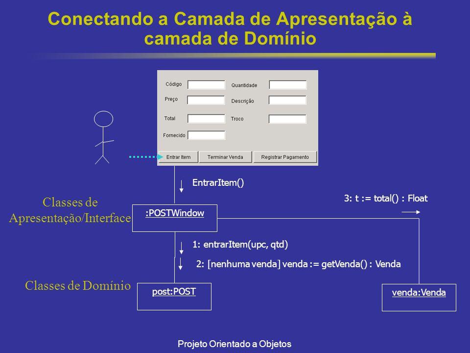 Projeto Orientado a Objetos Conectando a Camada de Apresentação à camada de Domínio venda:Venda post:POST :POSTWindow EntrarItem() 1: entrarItem(upc, qtd) 2: [nenhuma venda] venda := getVenda() : Venda 3: t := total() : Float Classes de Apresentação/Interface Classes de Domínio