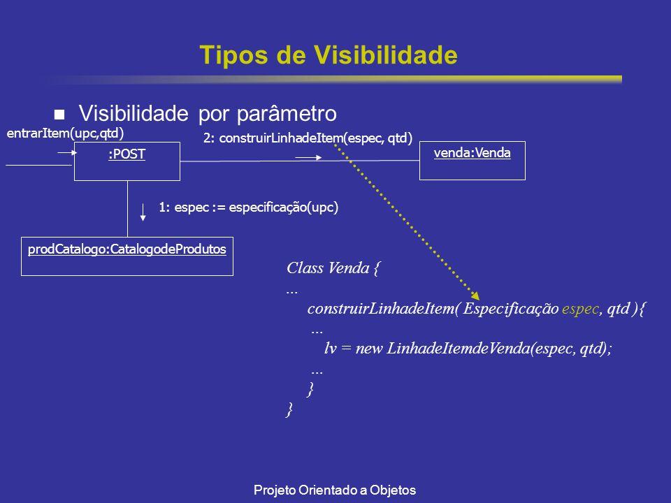 Projeto Orientado a Objetos Tipos de Visibilidade Visibilidade por parâmetro :POST prodCatalogo:CatalogodeProdutos 1: espec := especificação(upc) Class Venda {...