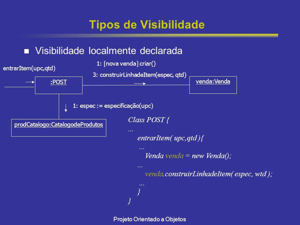 Projeto Orientado a Objetos Tipos de Visibilidade Visibilidade localmente declarada :POST prodCatalogo:CatalogodeProdutos 1: espec := especificação(upc) Class POST {...