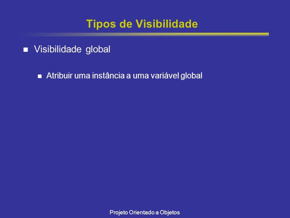 Projeto Orientado a Objetos Tipos de Visibilidade Visibilidade global Atribuir uma instância a uma variável global
