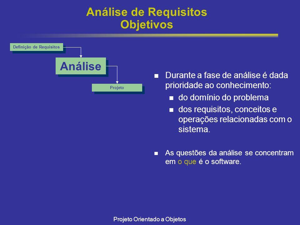 Projeto Orientado a Objetos Análise de Requisitos Objetivos Definição de Requisitos Análise Projeto Durante a fase de análise é dada prioridade ao conhecimento: do domínio do problema dos requisitos, conceitos e operações relacionadas com o sistema.