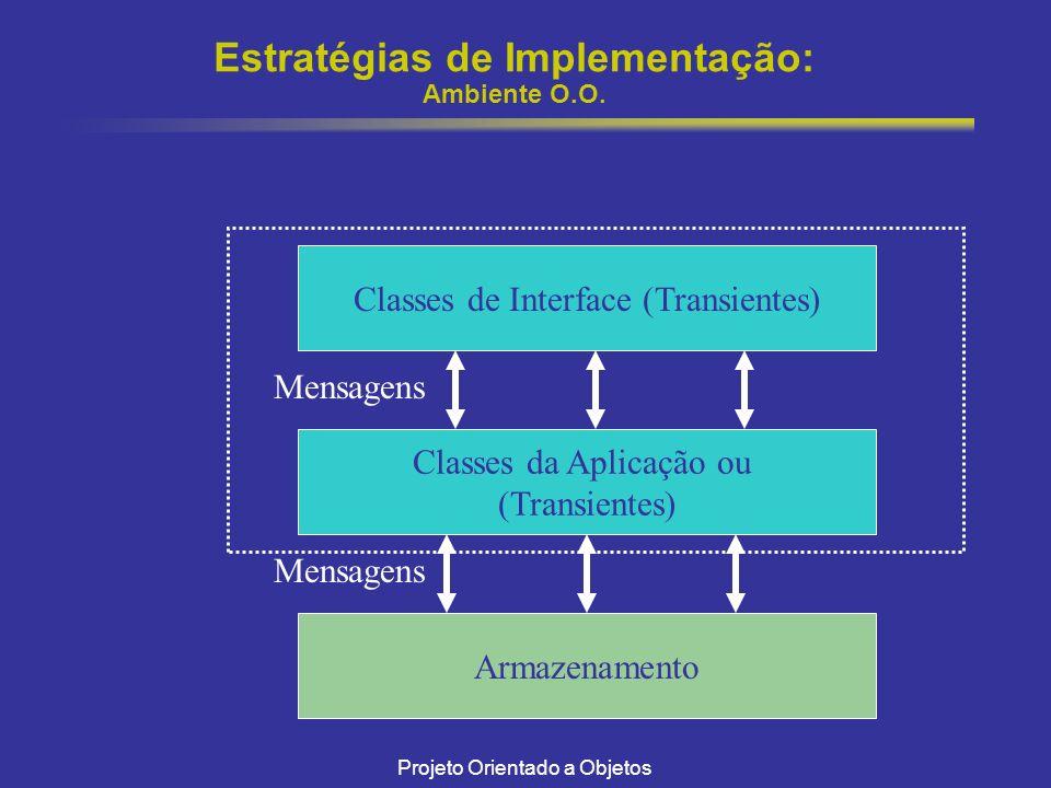 Projeto Orientado a Objetos Estratégias de Implementação: Ambiente O.O. Armazenamento Classes da Aplicação ou (Transientes) Classes de Interface (Tran