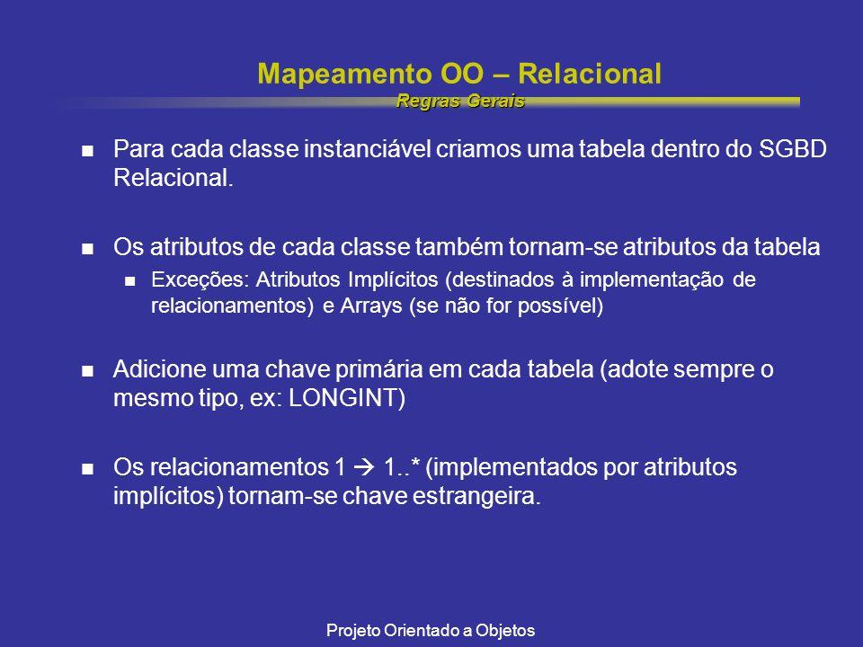 Projeto Orientado a Objetos Regras Gerais Mapeamento OO – Relacional Regras Gerais Para cada classe instanciável criamos uma tabela dentro do SGBD Rel