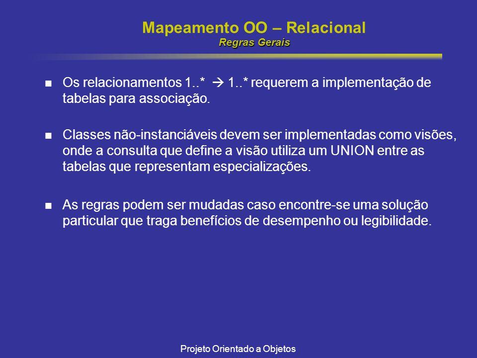 Projeto Orientado a Objetos Regras Gerais Mapeamento OO – Relacional Regras Gerais Os relacionamentos 1..* 1..* requerem a implementação de tabelas para associação.