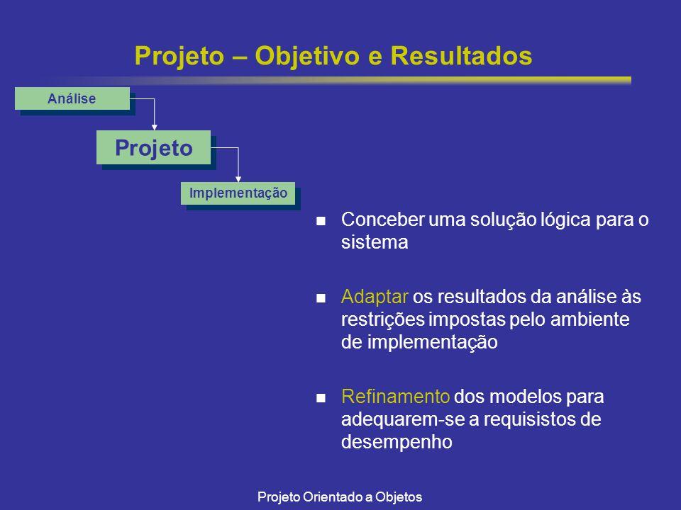 Projeto Orientado a Objetos Projeto – Objetivo e Resultados Conceber uma solução lógica para o sistema Adaptar os resultados da análise às restrições impostas pelo ambiente de implementação Refinamento dos modelos para adequarem-se a requisistos de desempenho Análise Projeto Implementação