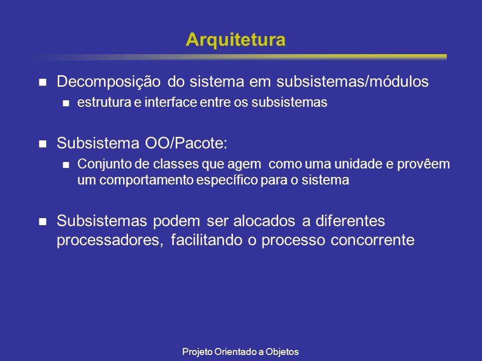 Projeto Orientado a Objetos Arquitetura Decomposição do sistema em subsistemas/módulos estrutura e interface entre os subsistemas Subsistema OO/Pacote: Conjunto de classes que agem como uma unidade e provêem um comportamento específico para o sistema Subsistemas podem ser alocados a diferentes processadores, facilitando o processo concorrente