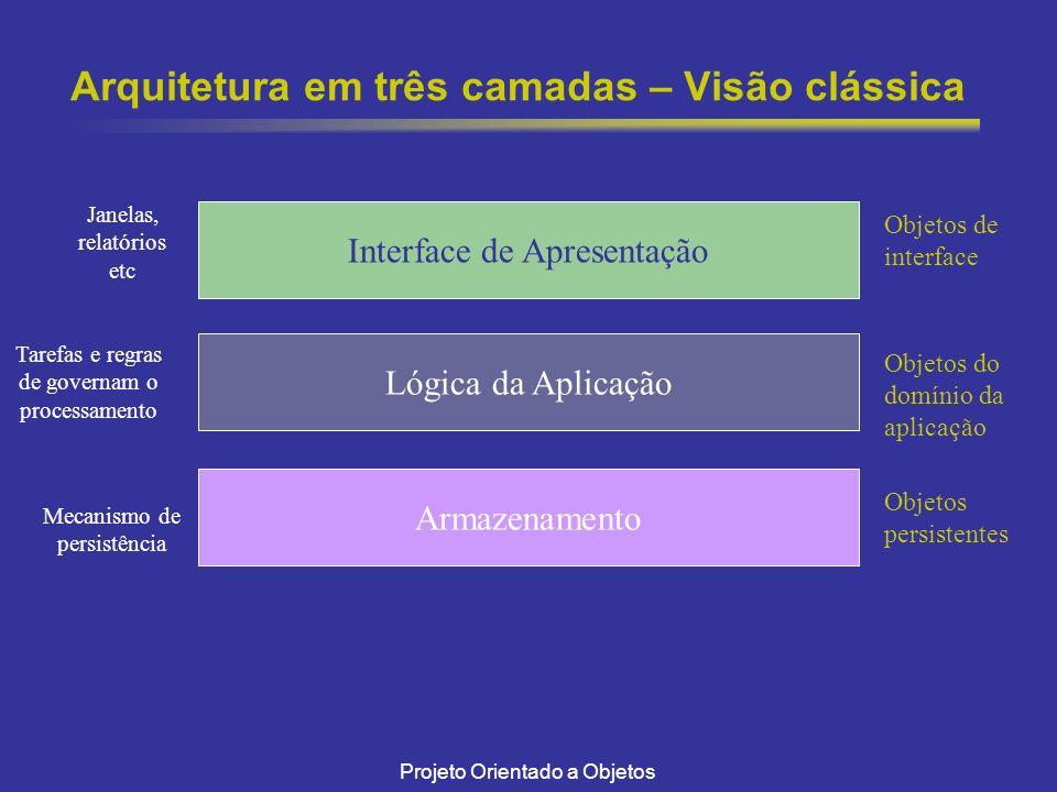 Projeto Orientado a Objetos Diagramas de Colaboração - Notação Mensagens condicionais: :POST entrarItem(upc,qtd) :Venda 1:[nova venda] criar() :LinhadeItem deVenda 1.1: criar() Caminhos condicionais: :ClasseA :Classe B Msg1() :Classe C 1a: [test1] Msg2() 1a.1: msg3() 1b.1: msg5() :Classe D :ClasseE 1b: [not test1] Msg4() 2: Msg6()