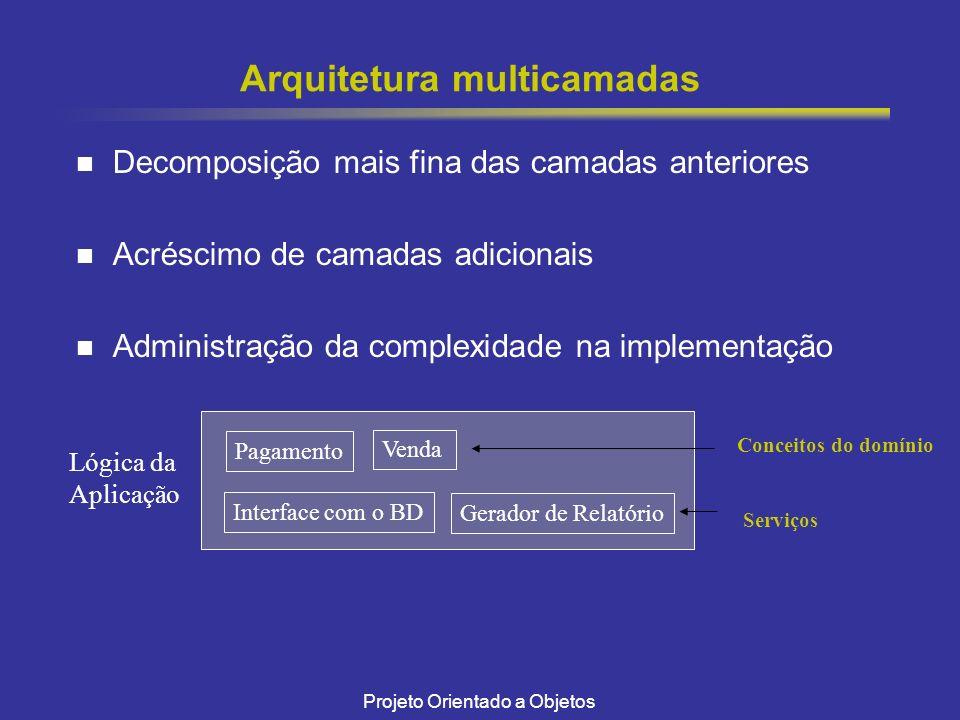 Projeto Orientado a Objetos Disposição física As camadas podem ser dispostas fisicamente em várias configurações Interface - Cliente Lógica e Armazenamento – Servidor Interface e Lógica – Cliente Armazenamento - Servidor