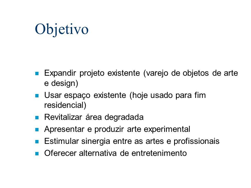 Objetivo n Expandir projeto existente (varejo de objetos de arte e design) n Usar espaço existente (hoje usado para fim residencial) n Revitalizar áre